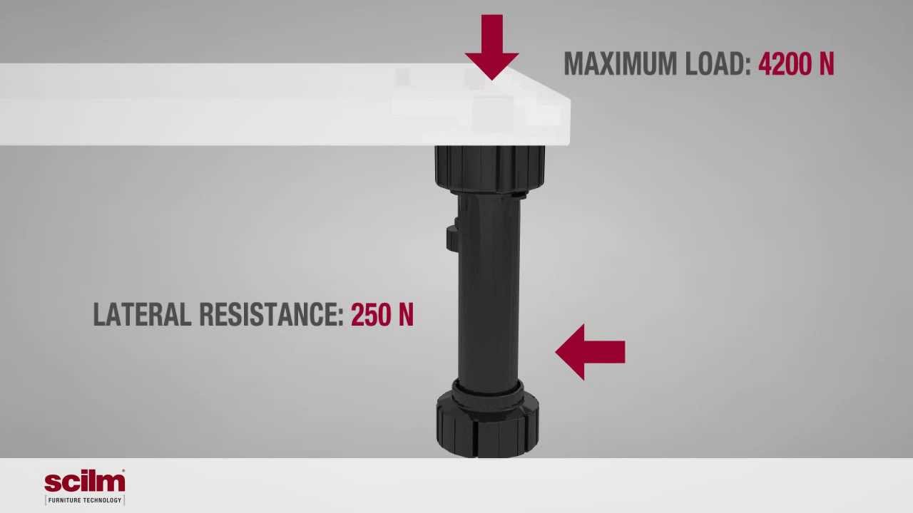 Scilm Piedini Regolabili Per Mobili Adjustable Furniture Legs