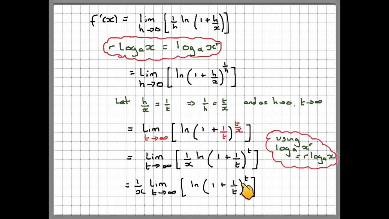 Derivative of lnx - YouTube