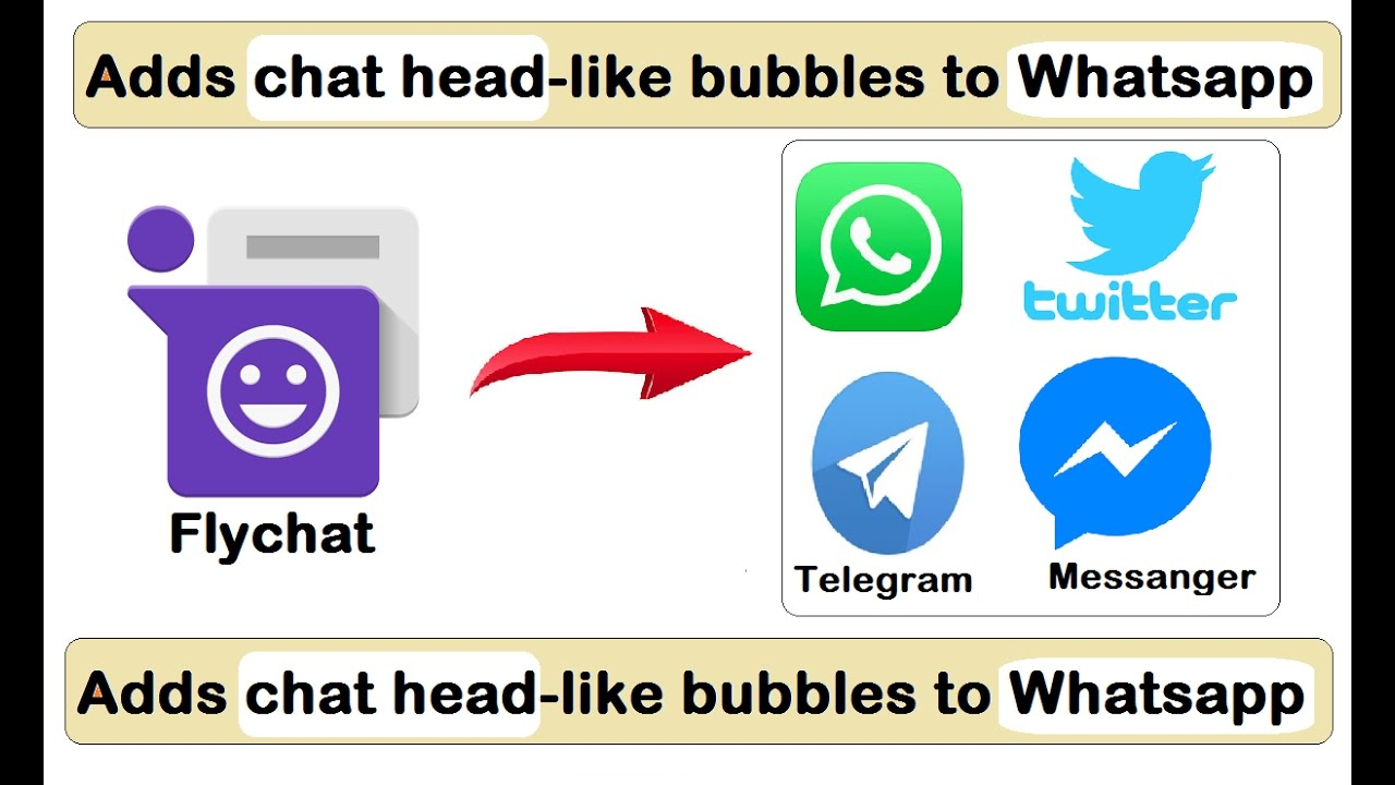 How To Adds Chat Head Like Bubbles To Whatsapp Telegram Line