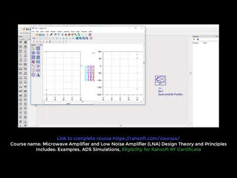 Power Calculation using Advanced Design System ADS Keysigh tutorial S parameter and phase simulation
