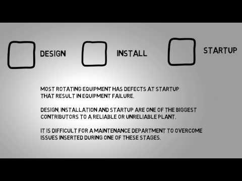 Reliability Matters: The Basics