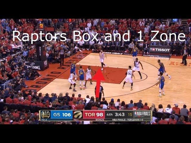 Raptors Box and 1 Zone Defense vs Warriors