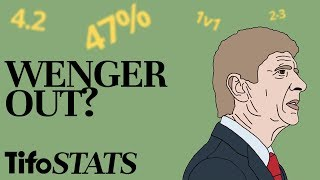 Is It Time For Wenger To Go?   By The Numbers