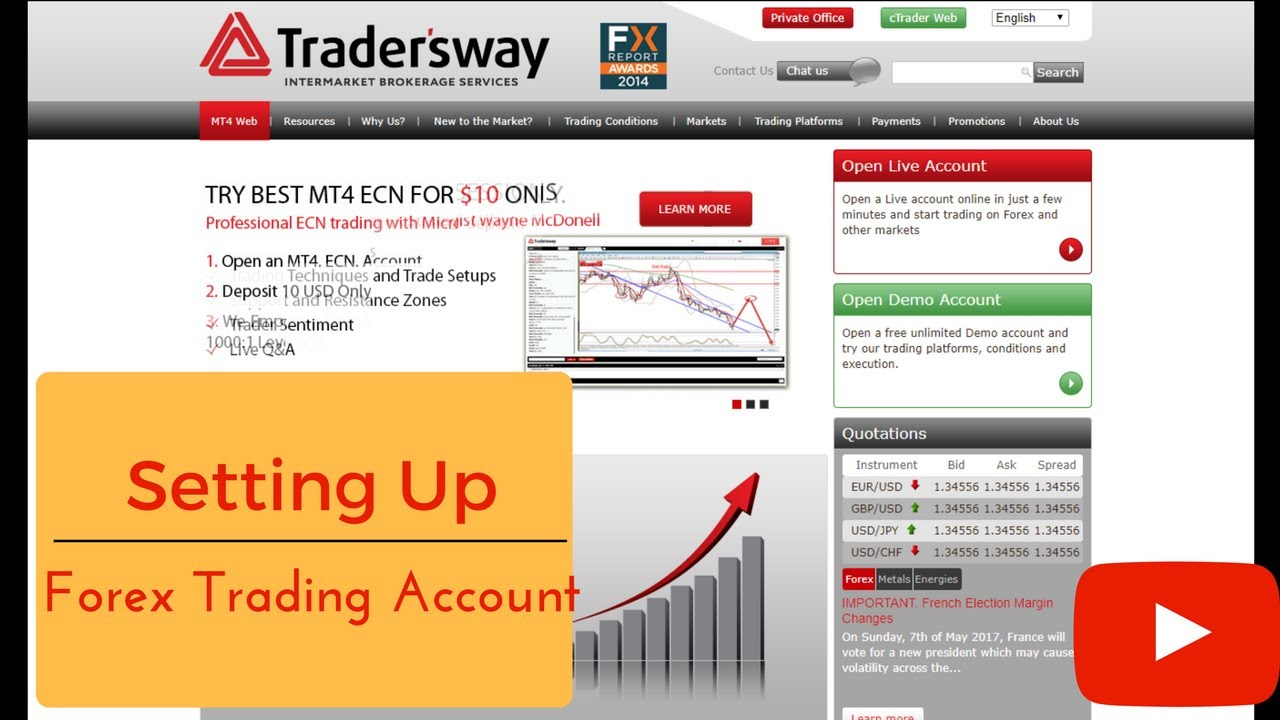 Setting Up Demo Broker Account With Tradersway Youtube