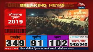 पहली बार- बीजेपी 300 पार! देखिए PM Modi का अद्भुत अविश्वसनीय अकल्पनीय विजय का विशेलषण