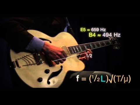 The Science Behind the Arts: The Maths Behind Music