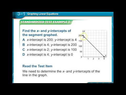 Algebra 1 Graphing Linear Equations Lesson 3-1 - YouTube
