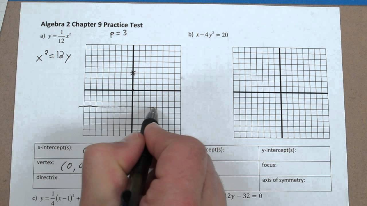 Problem a - Algebra 2 Chapter 9 Practice Test - YouTube