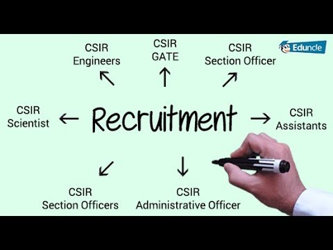 9 Best Paying Jobs in CSIR for Scientists, Officers, Research Fellows - Recruitment Process