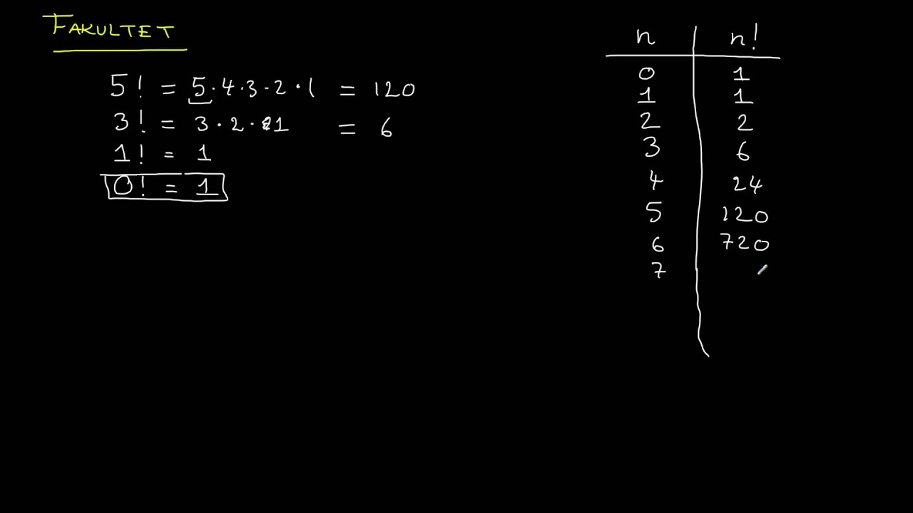 matematik fakultet