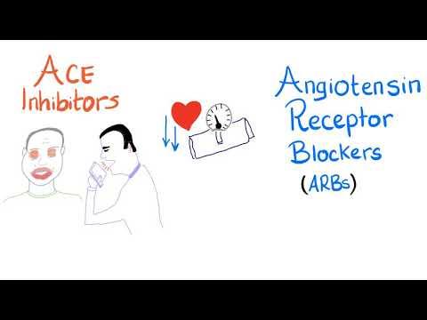 ACE Inhibitors VS Angiotensin Receptor Blockers (ARBs)
