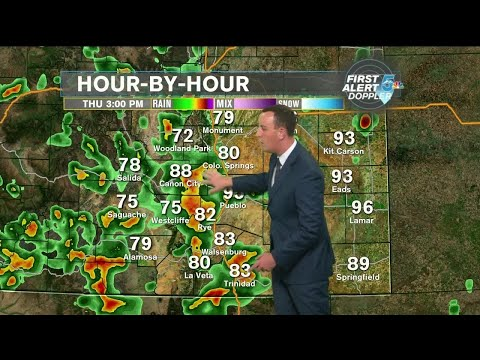 Thursday afternoon weather