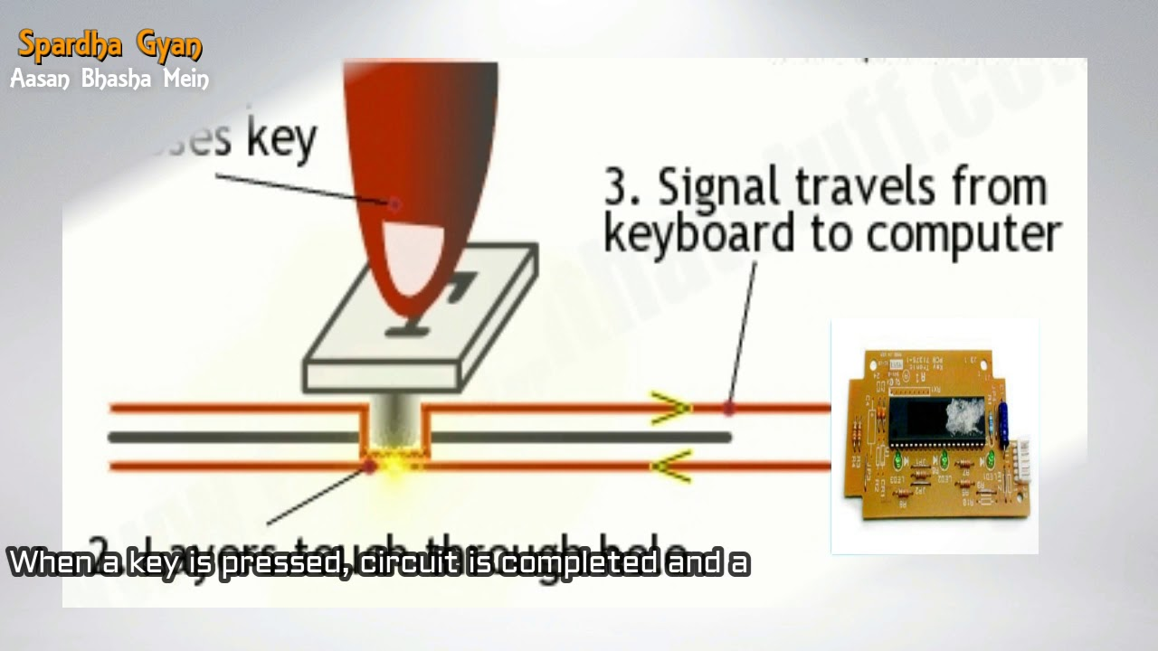how keyboard works explained in hindi with english subtitles [ 1280 x 720 Pixel ]