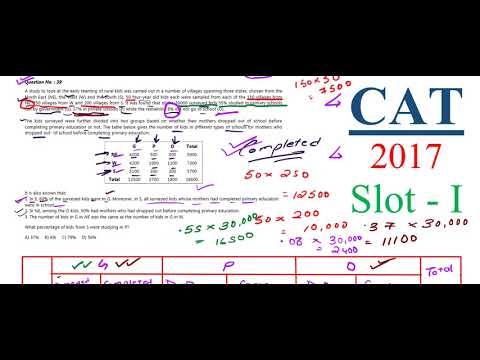 COMMON ADMISSION TEST(CAT)  2017 18 SLOT-I DATA INTERPRETATION AND REASONING COMPLETE SOLUTION
