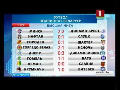 Итоги первого тура высшей лиги чемпионата Беларуси по футболу