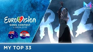 Eurovision 2018 - MY TOP 33 (so far) | & comments