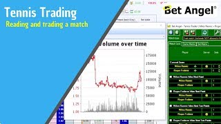 Peter Webb, Bet Angel - Reading and trading a Tennis match on Betfair