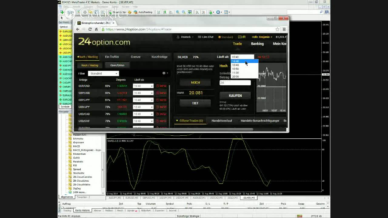Broker discount futures trading