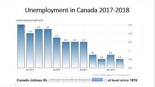 Работа в Канаде, возможности карьеры  и сложности для иностранных студентов и выпускников