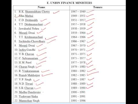 List of UNION FINANCE MINISTERS(1947-till date)