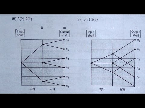 MSD Speed Diagram | Session 1| Problems | Numericals  YouTube