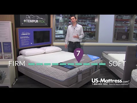 Tempurpedic Cloud Supreme Breeze Mattress Review Doovi