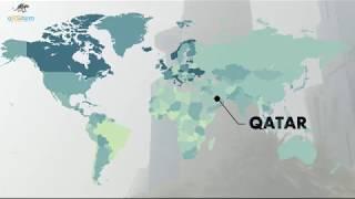 Yağmur Suyu Toplama Otomasyonu / Qatar