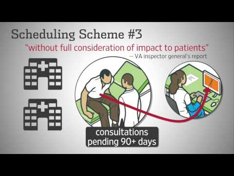 "VA Scandal: Four ""Schemes"" Used by Schedulers"