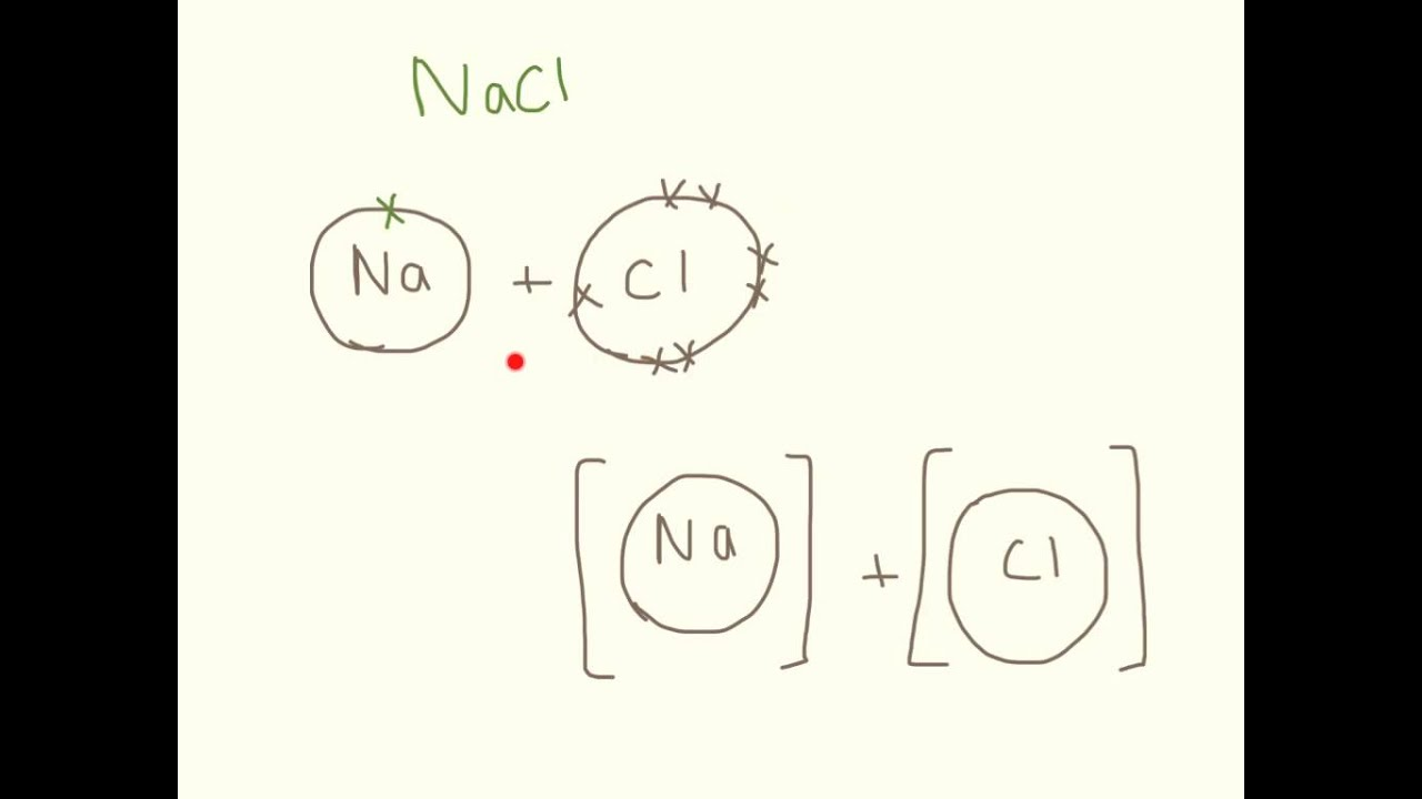 drawing ionic bonding dot and cross diagrams  [ 1280 x 720 Pixel ]