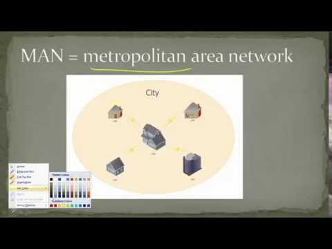 What is MAN (Metropolitan Area Network ) ?