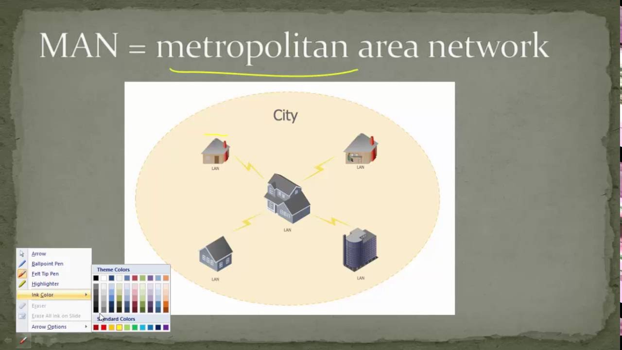 What Is Man Metropolitan Area Network Youtube