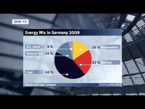 Nuclear Energy - Germany Debates the Phase-Out | People & Politics