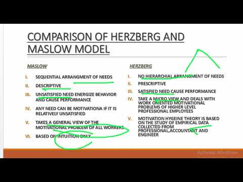 SHORT QUESTION 2 FOR MGMT AND ORGANIZATION BEHAVIOR - YouTube