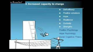 evidence based mechanisms of action