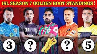 ISL Season 7 Golden Boot Current Standings!Best Striker Award!ISL 2020 Top Scorer!Latest Update