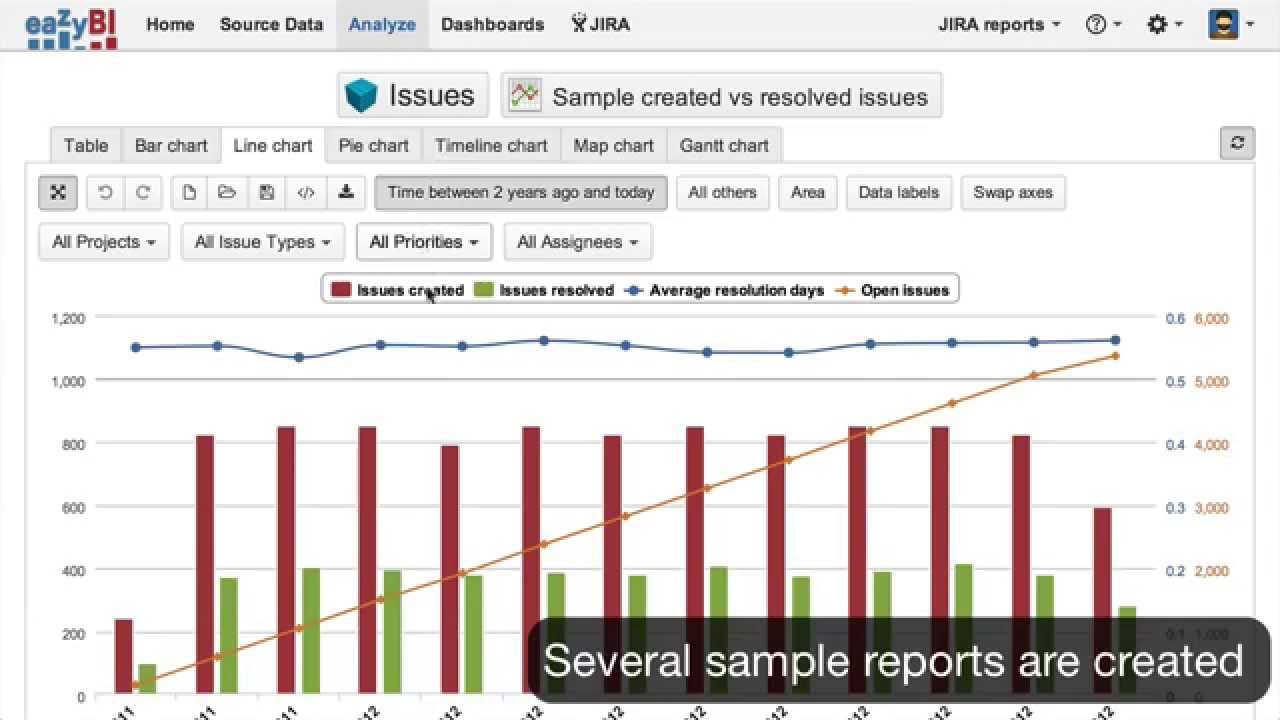 Eazybi reports and charts plugin for jira new version youtube