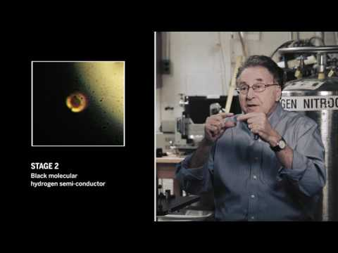 Making metallic Hydrogen
