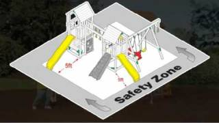 Safe Play Zones For Wooden Playsets