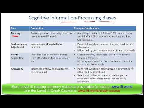 Level III CFA - R06 The Behavioral Biases of Individuals Summary