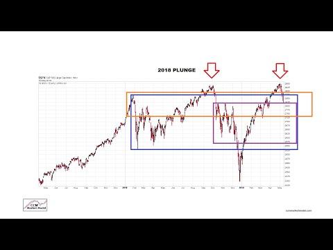 Trade War: How Concerning For Stock Market Investors?