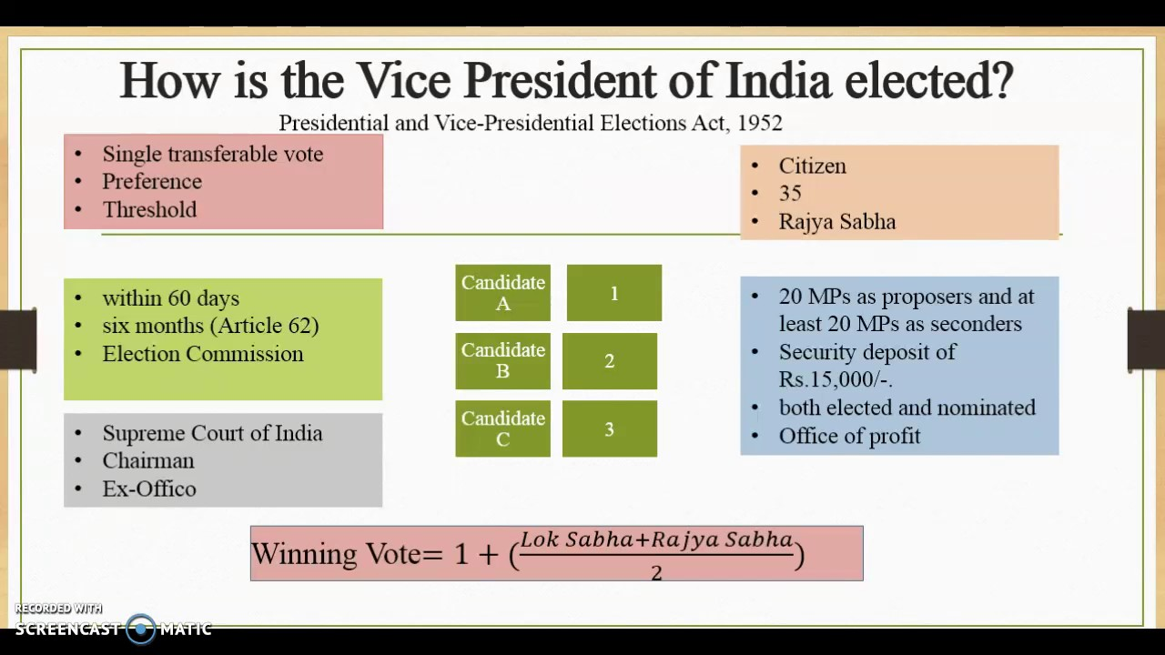 Image result for 2017 Indian Vice Presidential Election