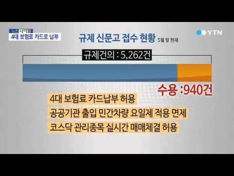 4대 보험료 카드로 납부...규제건의 940건 수용 / YTN
