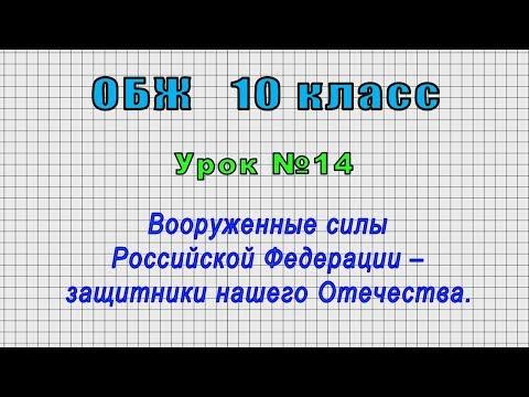 ОБЖ 10 класс (Урок№14 - Вооруженные силы Российской Федерации – защитники нашего Отечества.)
