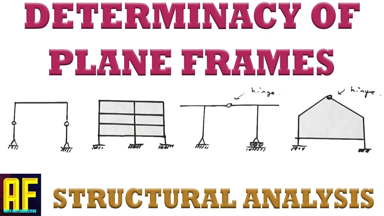 Static Determinacy, Indeterminacy and Stability of a Plane Frame ...