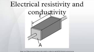 Electrical resistivity and conductivity