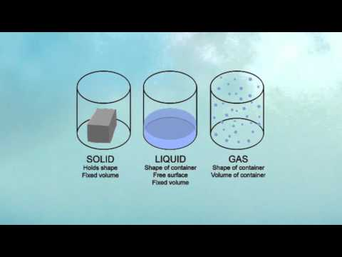 Heat Transfer: Conduction, convection & radiation