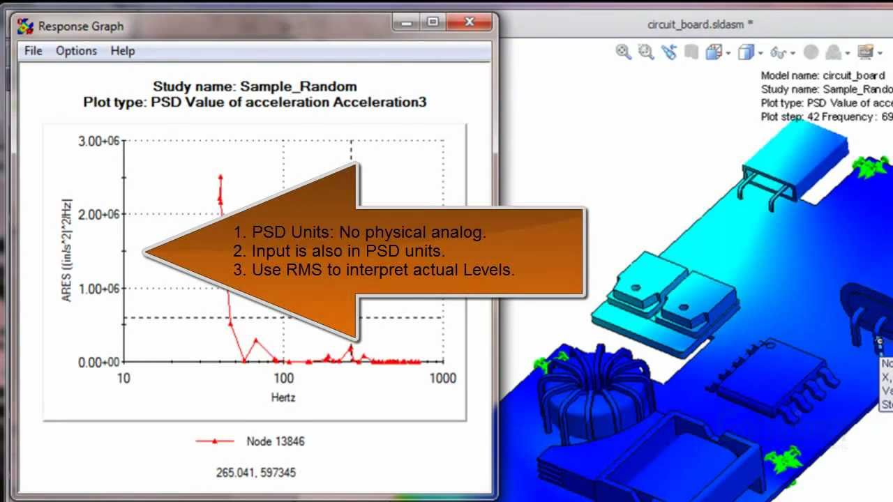 SOLIDWORKS Simulation - Random Vibration Power Spectral Density (PSD)  Results