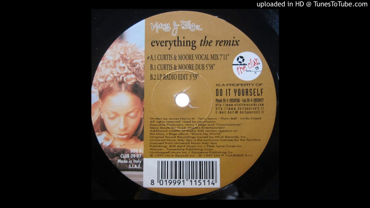 Mary J Blige Everything Mp3 Download