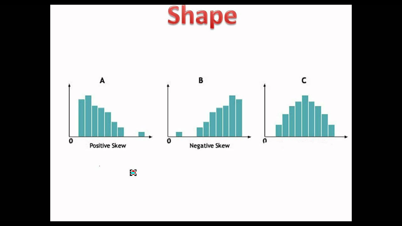 Ap Stats- Cuss Describe Graphs