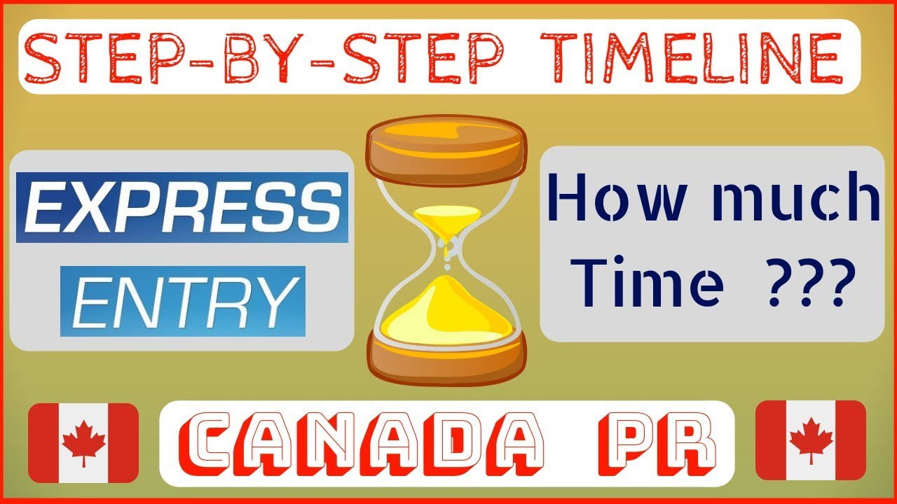 🇨🇦 Realistic Timeline for Canada PR - Express Entry